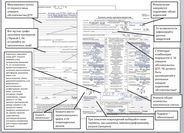 Оформление извещения европротокола