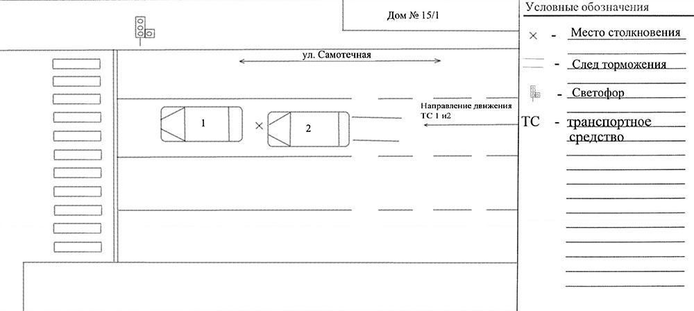 схема оформления дтп
